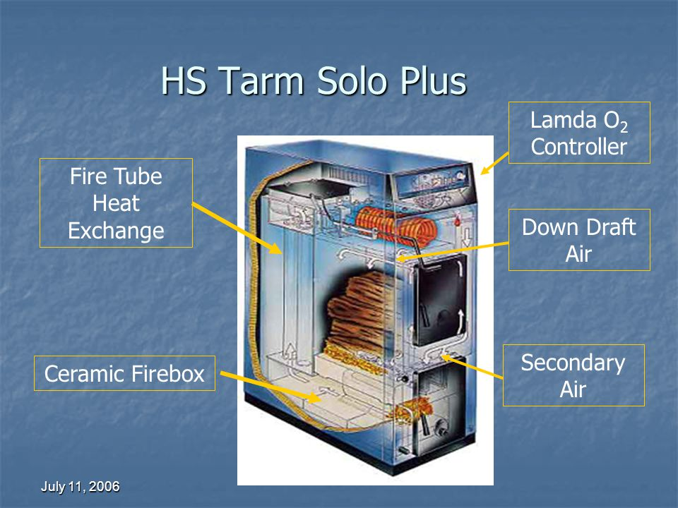 July 11, 2006 HS Tarm Solo Plus Ceramic Firebox Down Draft Air Secondary Air Fire Tube Heat Exchange Lamda O 2 Controller