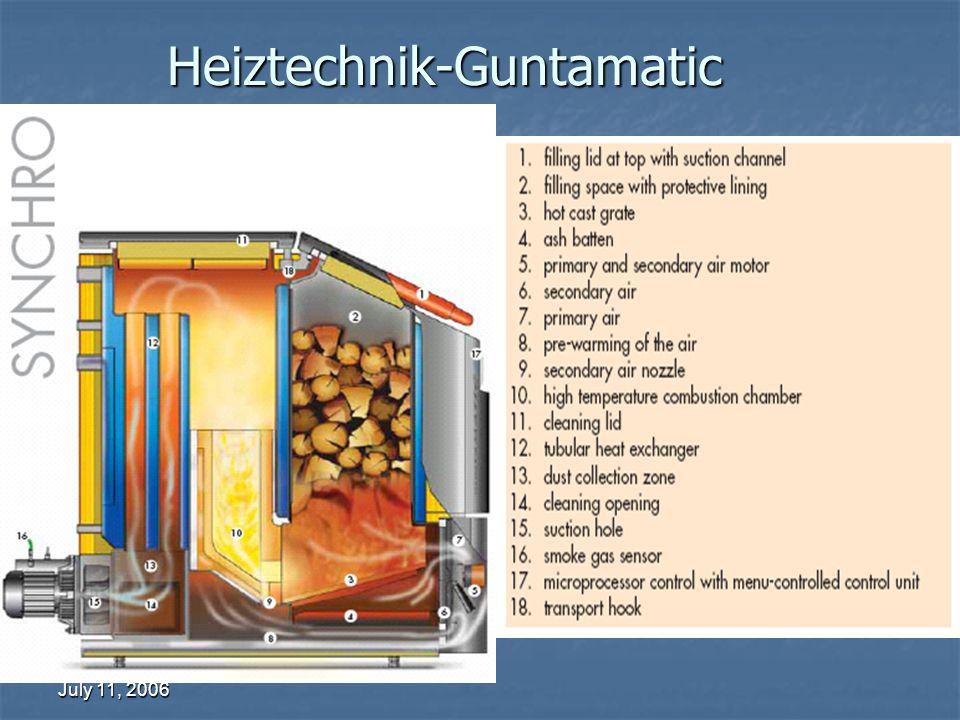 July 11, 2006 Heiztechnik-Guntamatic