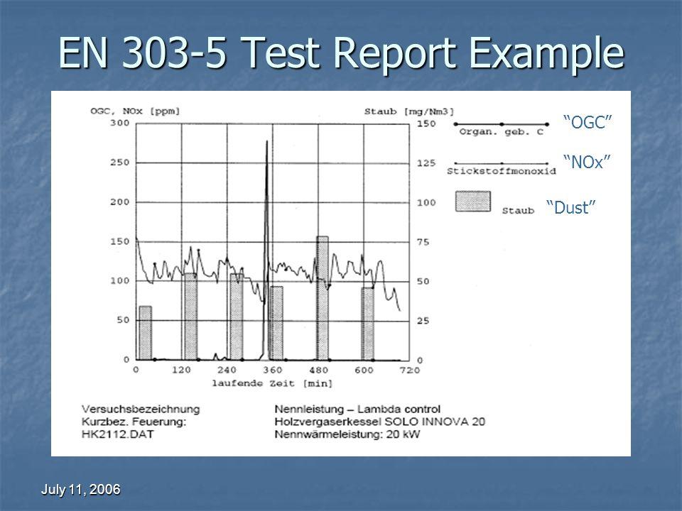 July 11, 2006 EN 303-5 Test Report Example Dust NOx OGC