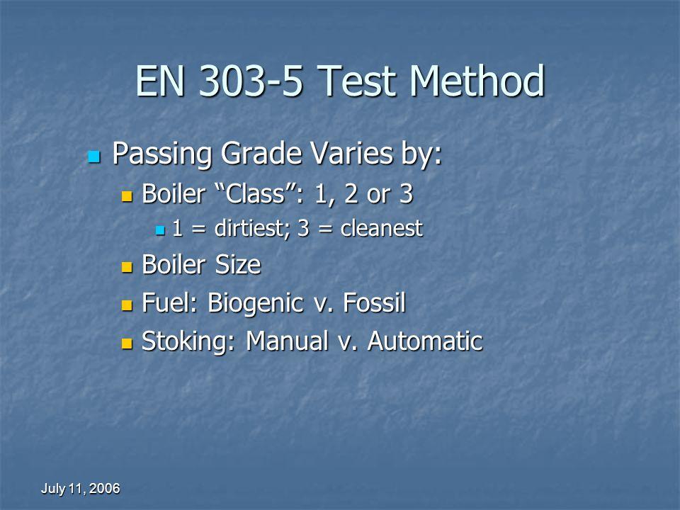 July 11, 2006 EN 303-5 Test Method Passing Grade Varies by: Passing Grade Varies by: Boiler Class: 1, 2 or 3 Boiler Class: 1, 2 or 3 1 = dirtiest; 3 = cleanest 1 = dirtiest; 3 = cleanest Boiler Size Boiler Size Fuel: Biogenic v.