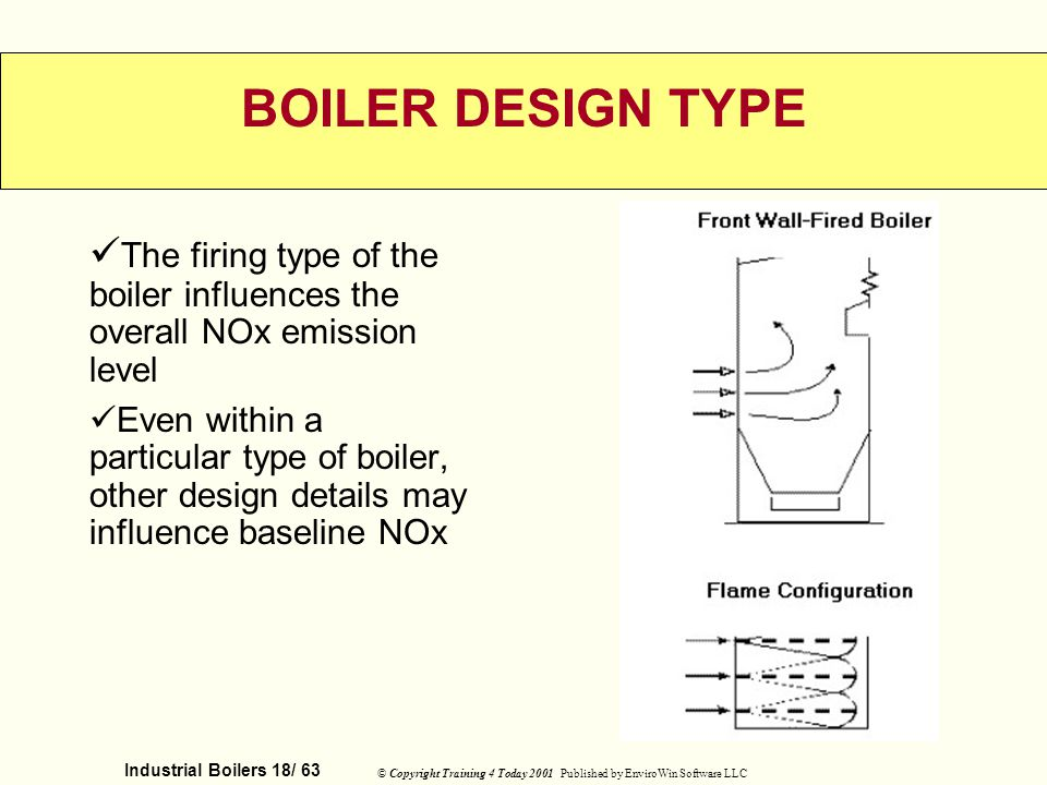 Industrial Boilers 18/ 63 © Copyright Training 4 Today 2001 Published by EnviroWin Software LLC BOILER DESIGN TYPE The firing type of the boiler influ