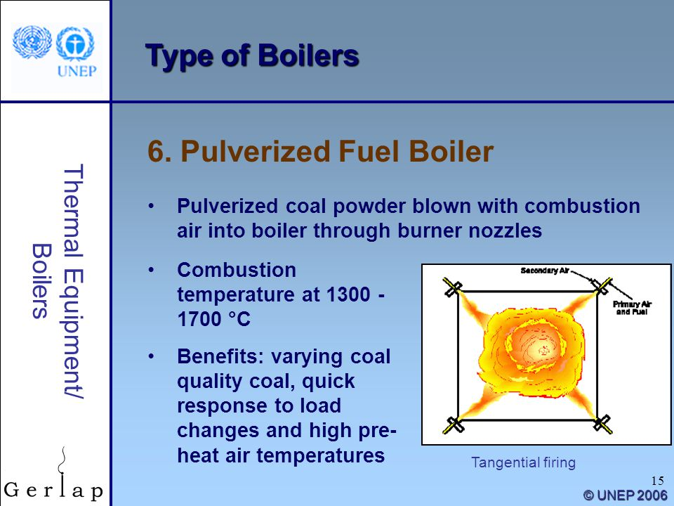 15 Thermal Equipment/ Boilers © UNEP 2006 Type of Boilers Tangential firing 6. Pulverized Fuel Boiler Pulverized coal powder blown with combustion air