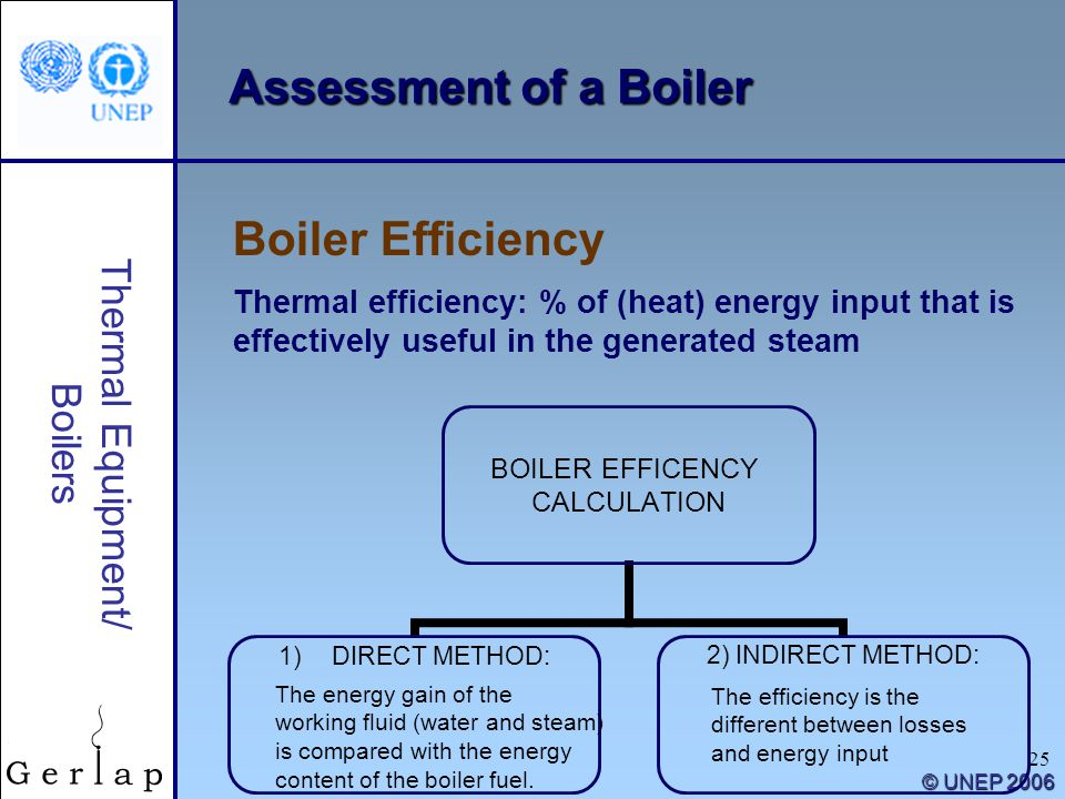 25 Thermal Equipment/ Boilers © UNEP 2006 Assessment of a Boiler Boiler Efficiency Thermal efficiency: % of (heat) energy input that is effectively us