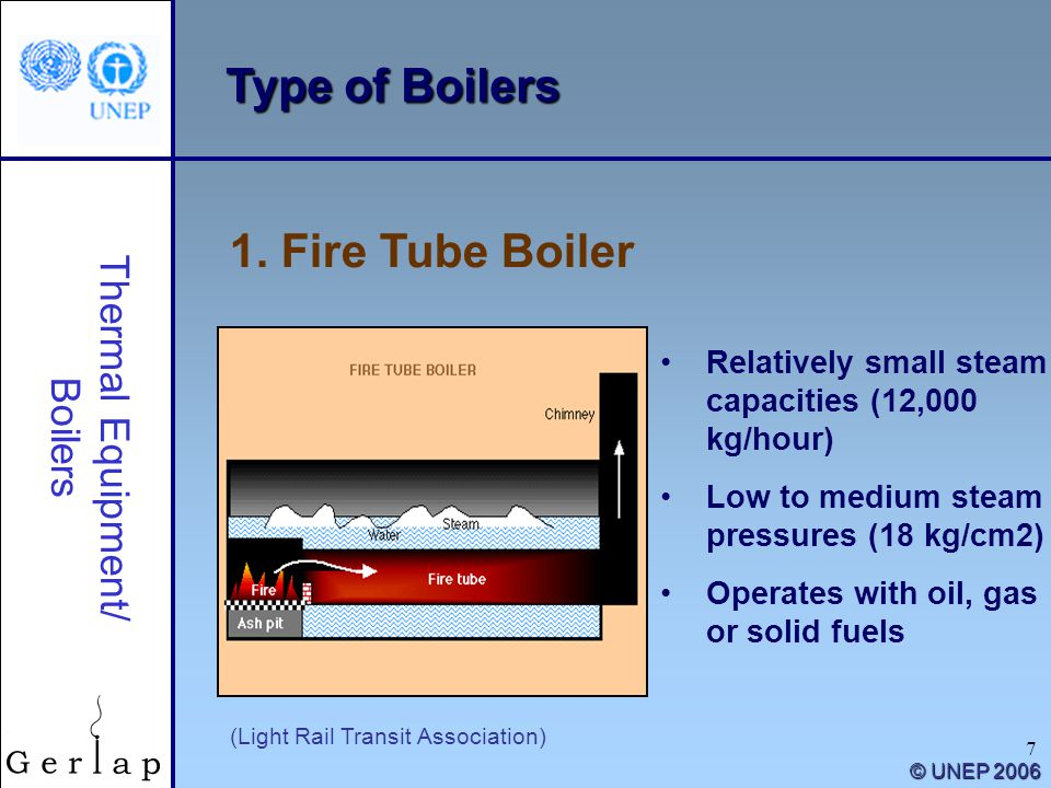 7 Thermal Equipment/ Boilers © UNEP 2006 Type of Boilers (Light Rail Transit Association) 1. Fire Tube Boiler Relatively small steam capacities (12,00