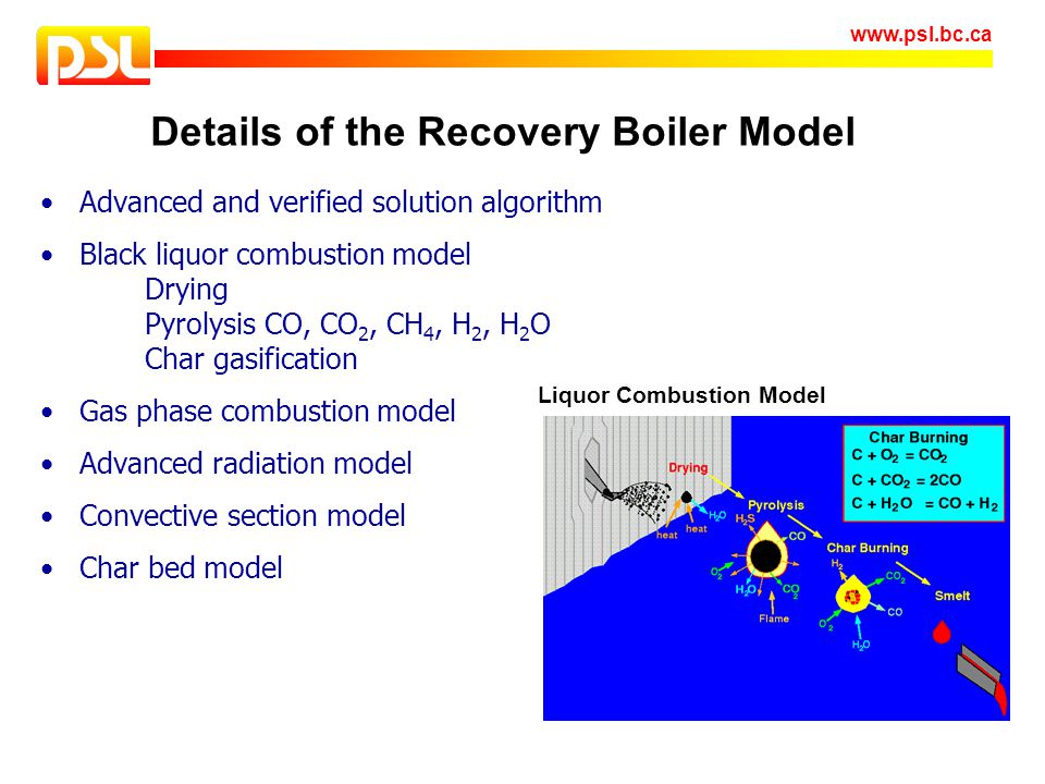 www.psl.bc.ca Details of the Recovery Boiler Model Liquor Combustion Model Advanced and verified solution algorithm Black liquor combustion model Dryi