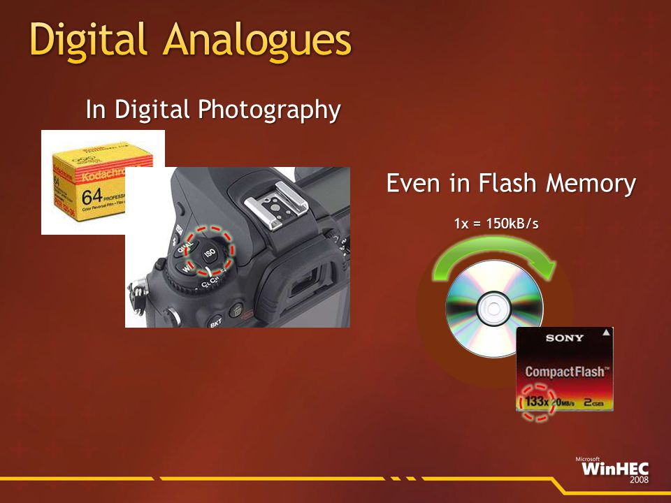 1x = 150kB/s In Digital Photography Even in Flash Memory