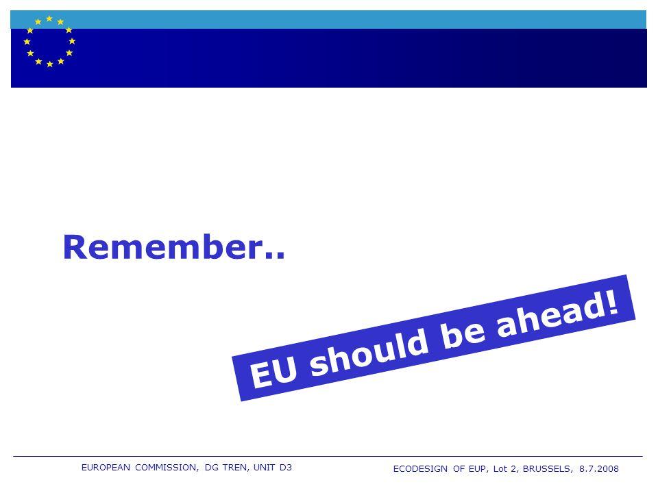 EUROPEAN COMMISSION, DG TREN, UNIT D3 ECODESIGN OF EUP, Lot 2, BRUSSELS, 8.7.2008 Remember.. EU should be ahead!