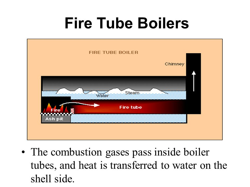 Fire Tube Boilers The combustion gases pass inside boiler tubes, and heat is transferred to water on the shell side.