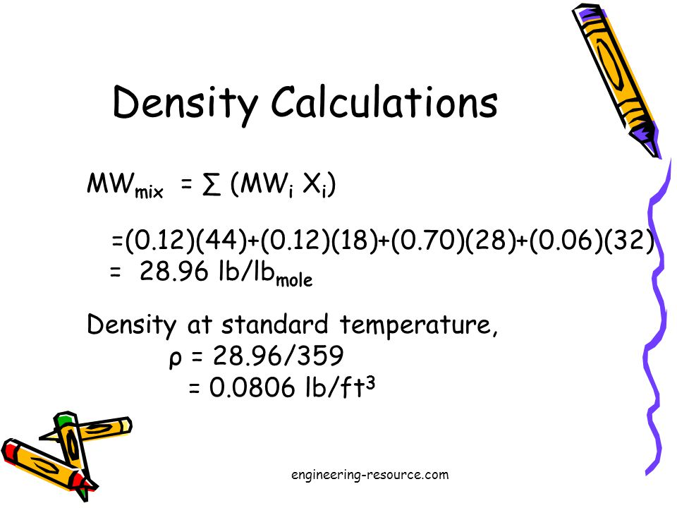MW mix = (MW i X i ) =(0.12)(44)+(0.12)(18)+(0.70)(28)+(0.06)(32) = 28.96 lb/lb mole Density at standard temperature, ρ = 28.96/359 = 0.0806 lb/ft 3 Density Calculations engineering-resource.com