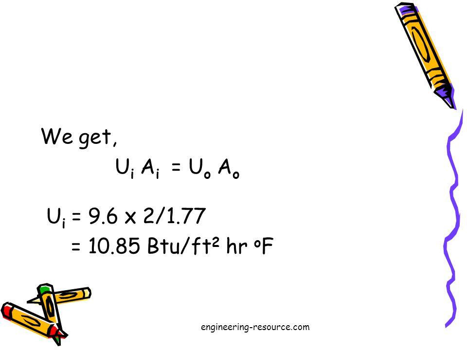 We get, U i A i = U o A o U i = 9.6 X 2/1.77 = 10.85 Btu/ft 2 hr o F engineering-resource.com