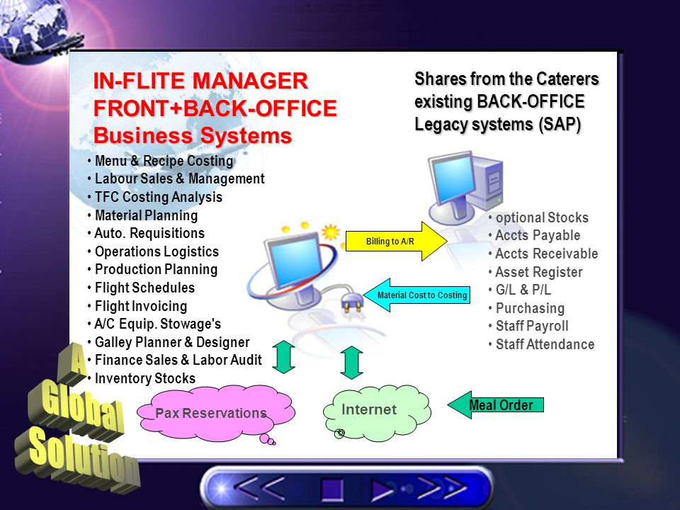 IN-FLITE MANAGER OFFICE Business Systems Our Experience TFC vs AFC IMOW Benefits & Advantages