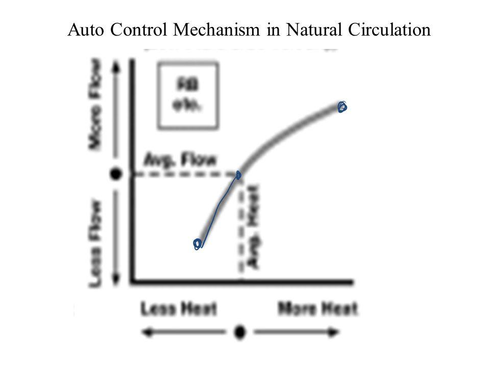 Heat Transfer in Flow Boiling