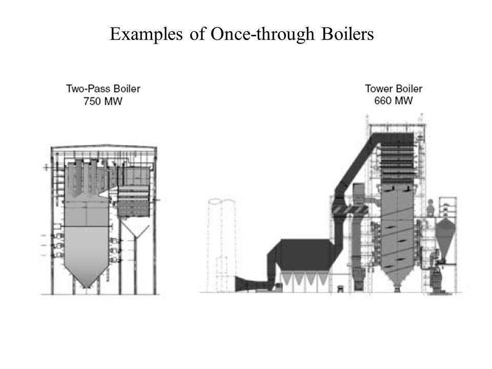 Special Features of Supercritical Steam Generators Wall thicknesses of the tubes and headers need to be designed to match the planned pressure level.