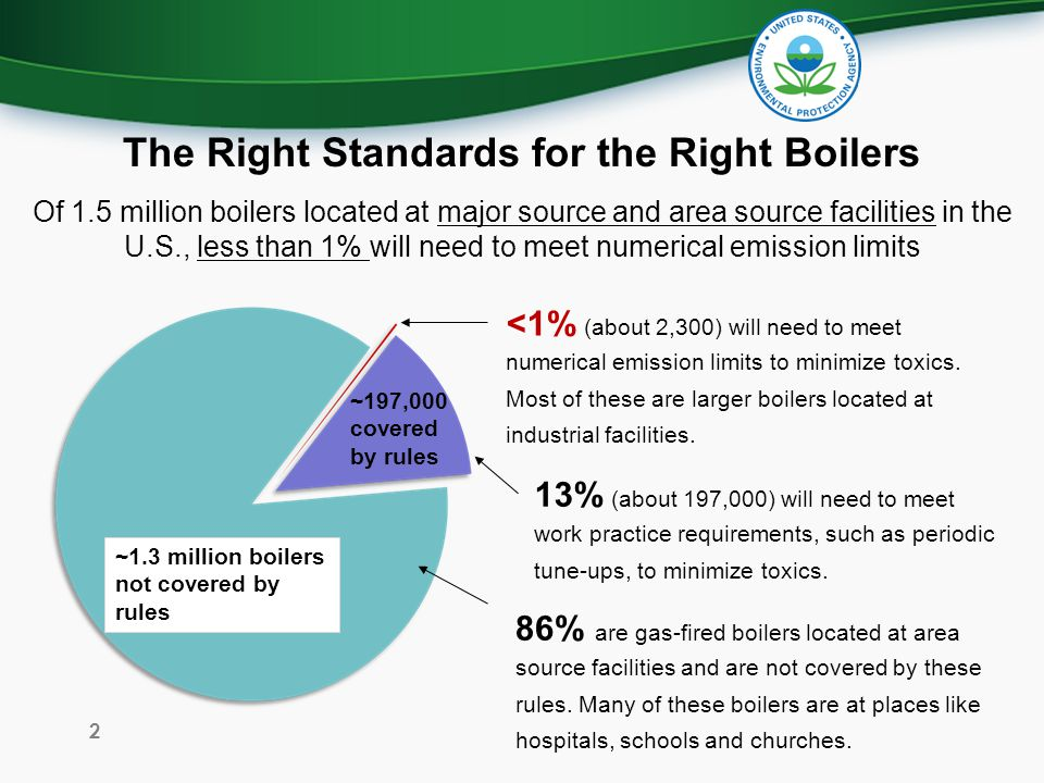 2 The Right Standards for the Right Boilers Of 1.5 million boilers located at major source and area source facilities in the U.S., less than 1% will n