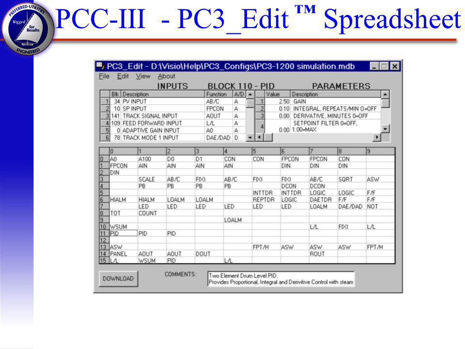 PCC-III - PC3_Edit Spreadsheet