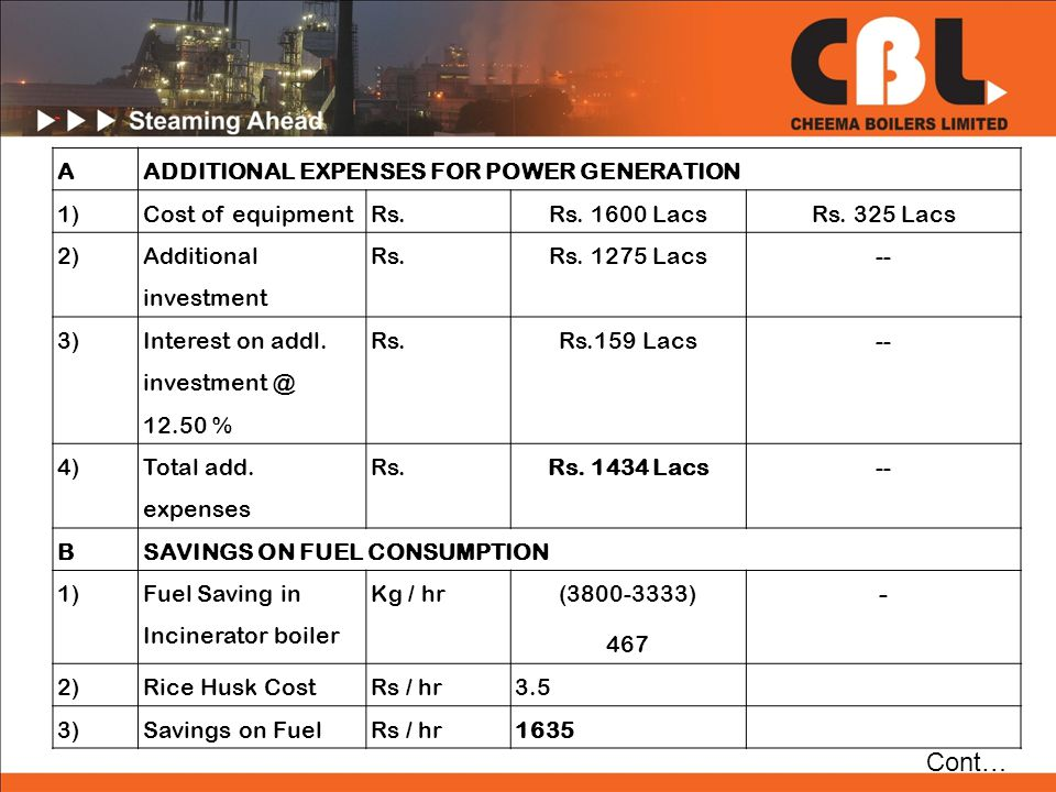 AADDITIONAL EXPENSES FOR POWER GENERATION 1)Cost of equipmentRs.Rs.