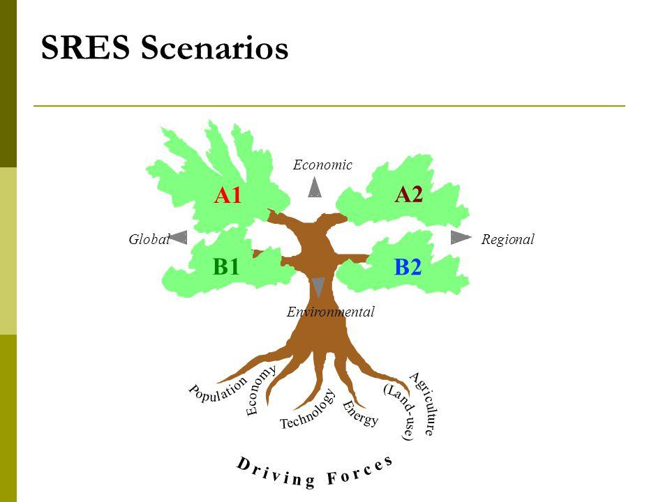 SRES Scenarios
