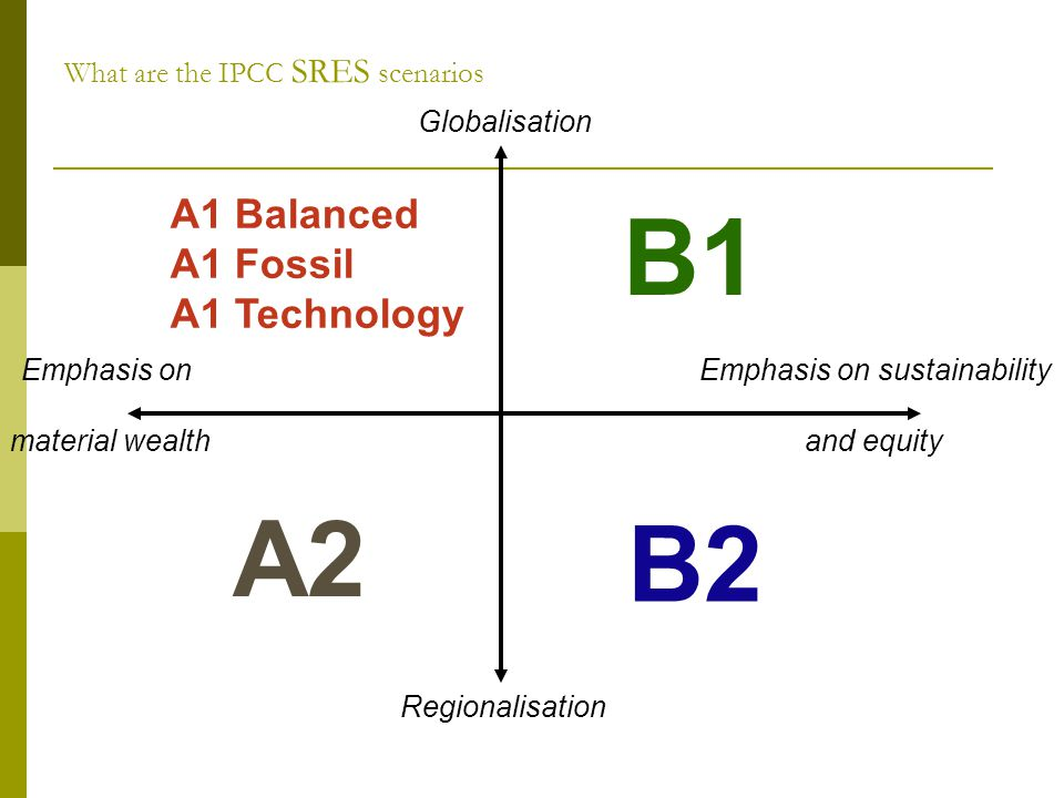 Emphasis on sustainability and equity Emphasis on material wealth Globalisation Regionalisation A1 Balanced A1 Fossil A1 Technology B1 B2 A2 What are the IPCC SRES scenarios