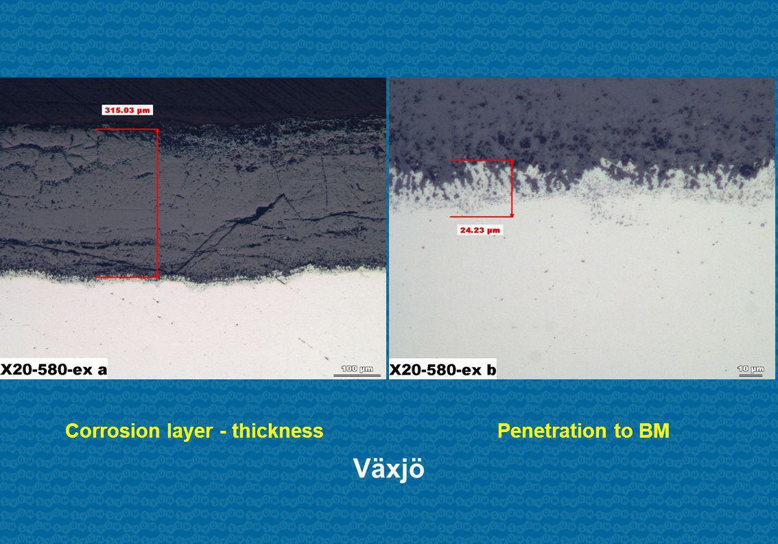 Växjö Corrosion layer - thicknessPenetration to BM