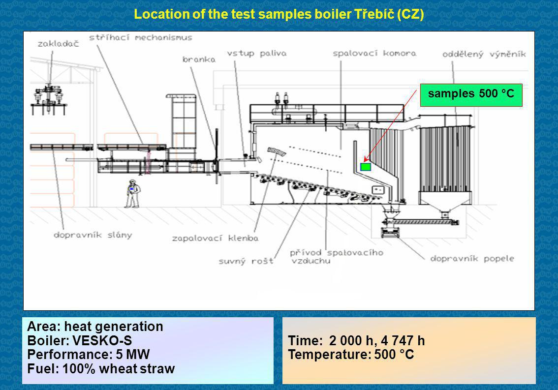 Location of the test samples at the instalation of Krnov (CZ) samples 450 °C Area: heat and electricity generation Ingnifluid - ČKD Dukla Prague Performance: 75 t/h Produced steam: 445°C/37,2 bar Fuel:lignite + 20% pollard - 2006 lignite + wood chips - other years Time:1 560 h, 7 440 h, 9 456 h, 14 124 h, 21 647 h Temperature: 450 °C