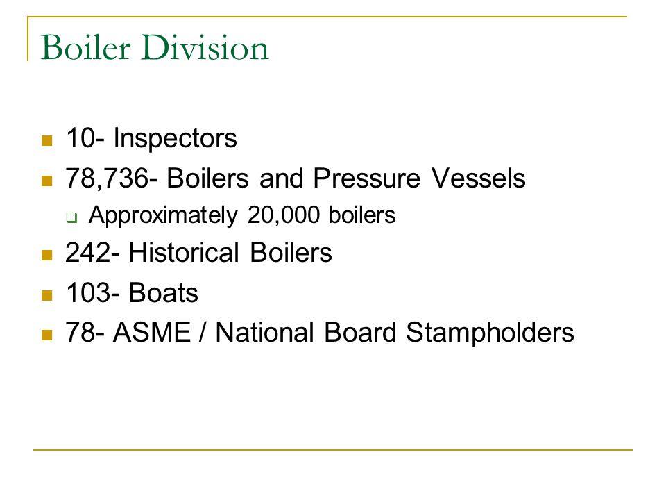 Boiler Division 10- Inspectors 78,736- Boilers and Pressure Vessels Approximately 20,000 boilers 242- Historical Boilers 103- Boats 78- ASME / National Board Stampholders