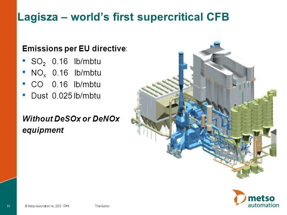 © Metso Automation Inc. 2003 Title/Author Date 11 Lagisza – worlds first supercritical CFB Emissions per EU directive: SO 2 0.16 lb/mbtu NO x 0.16 lb/