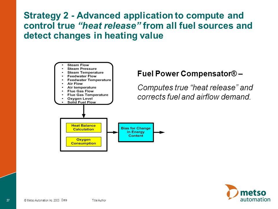 © Metso Automation Inc. 2003 Title/Author Date 27 Strategy 2 - Advanced application to compute and control true heat release from all fuel sources and