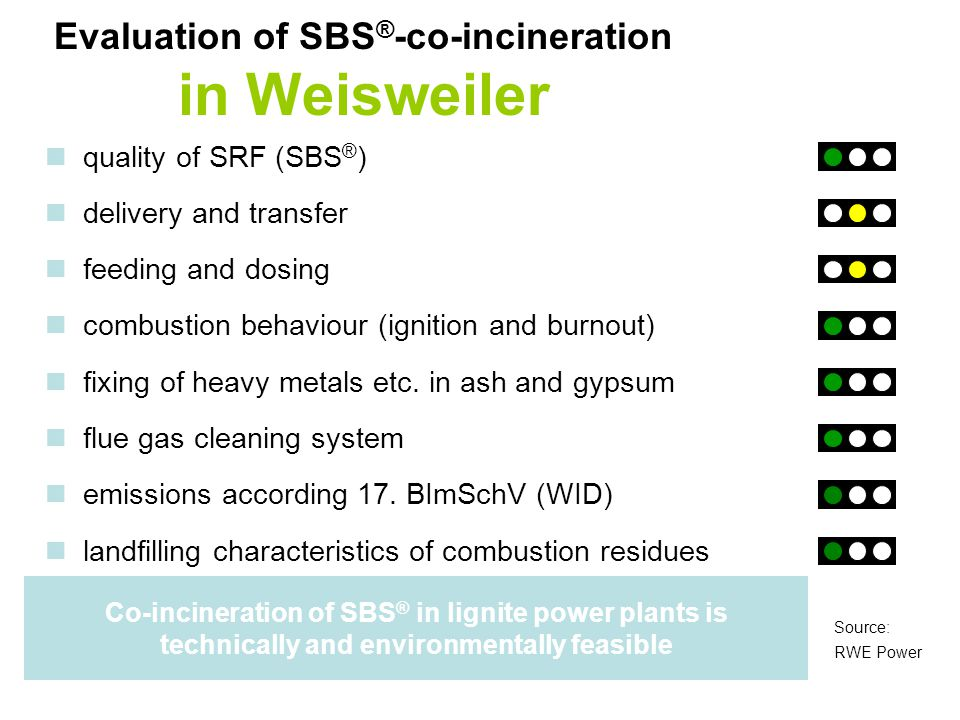 quality of SRF (SBS ® ) delivery and transfer feeding and dosing combustion behaviour (ignition and burnout) fixing of heavy metals etc. in ash and gy
