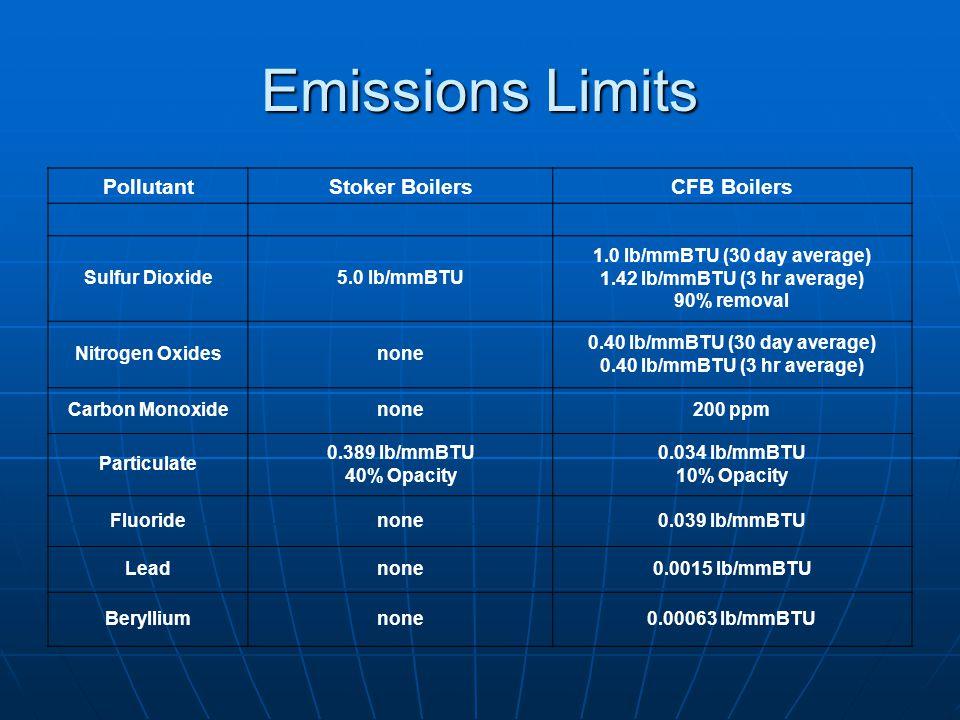 Emissions Limits PollutantStoker BoilersCFB Boilers Sulfur Dioxide5.0 lb/mmBTU 1.0 lb/mmBTU (30 day average) 1.42 lb/mmBTU (3 hr average) 90% removal Nitrogen Oxidesnone 0.40 lb/mmBTU (30 day average) 0.40 lb/mmBTU (3 hr average) Carbon Monoxidenone200 ppm Particulate 0.389 lb/mmBTU 40% Opacity 0.034 lb/mmBTU 10% Opacity Fluoridenone0.039 lb/mmBTU Leadnone0.0015 lb/mmBTU Berylliumnone0.00063 lb/mmBTU