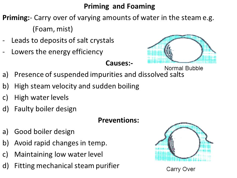 Priming and Foaming Priming:- Carry over of varying amounts of water in the steam e.g. (Foam, mist) -Leads to deposits of salt crystals -Lowers the en
