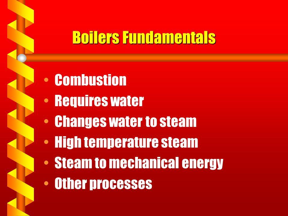 Todays Agenda Function of a boiler Boiler operation Fuel Boiler parts Boiler drafts Boiler designs