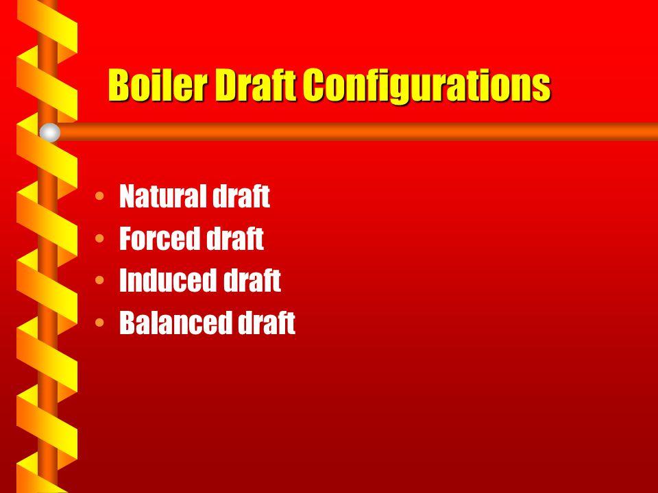 Boiler Symbols