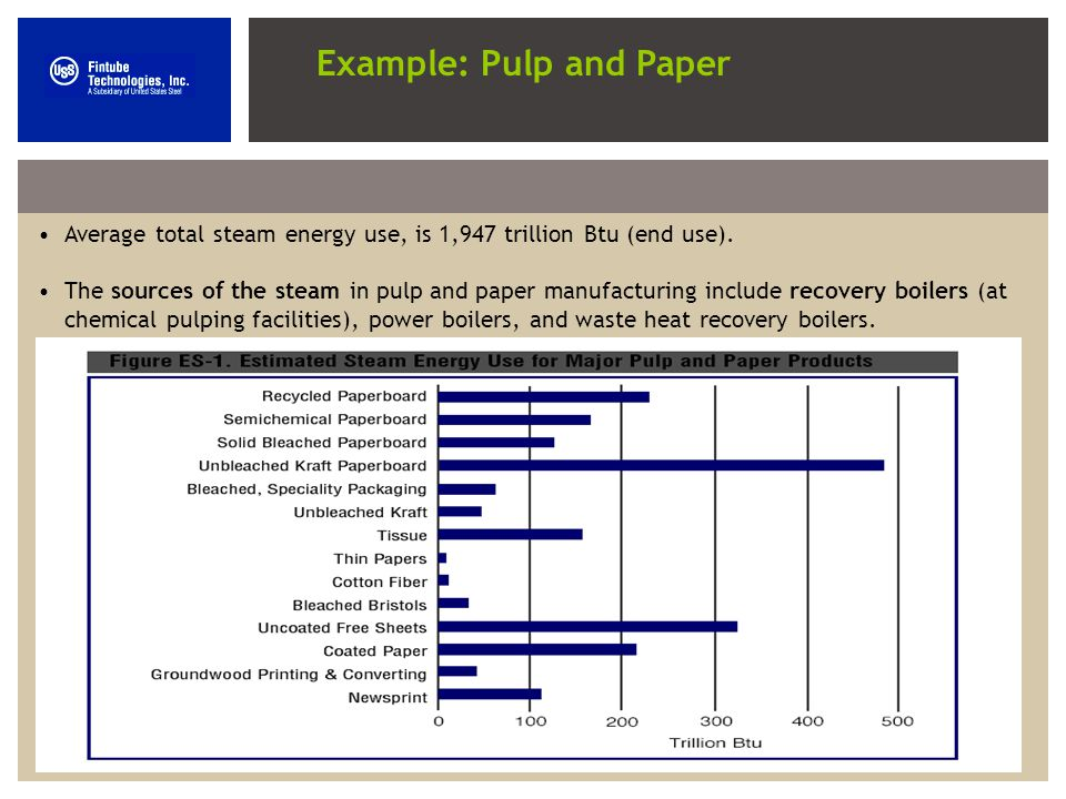 Example: Pulp and Paper Average total steam energy use, is 1,947 trillion Btu (end use). The sources of the steam in pulp and paper manufacturing incl