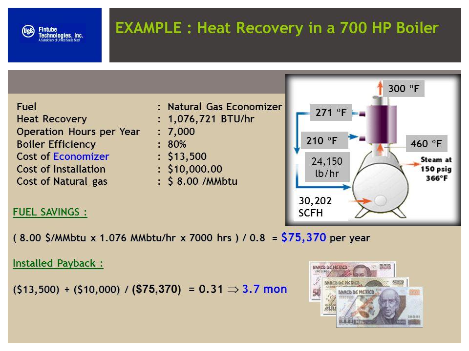 EXAMPLE : Heat Recovery in a 700 HP Boiler 300 ºF 460 ºF 271 ºF 210 ºF 24,150 lb/hr 30,202 SCFH Fuel: Natural Gas Economizer Heat Recovery : 1,076,721