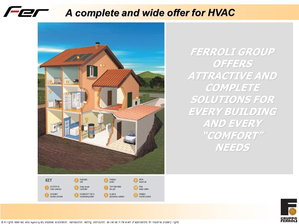 © All rights reserved, also regarding any disposal, exploitation, reproduction, editing, distribution, as well as in the event of applications for industrial property rights A complete and wide offer for HVAC FERROLI GROUP OFFERS ATTRACTIVE AND COMPLETE SOLUTIONS FOR EVERY BUILDING AND EVERY COMFORT NEEDS
