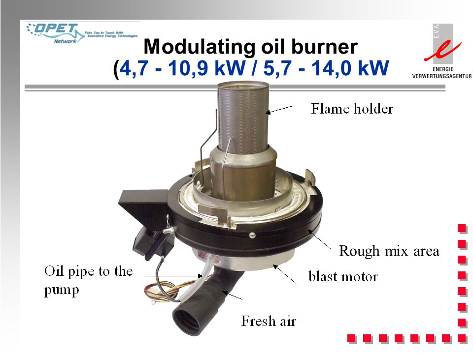 Modulating oil burner (4,7 - 10,9 kW / 5,7 - 14,0 kW Rough mix area