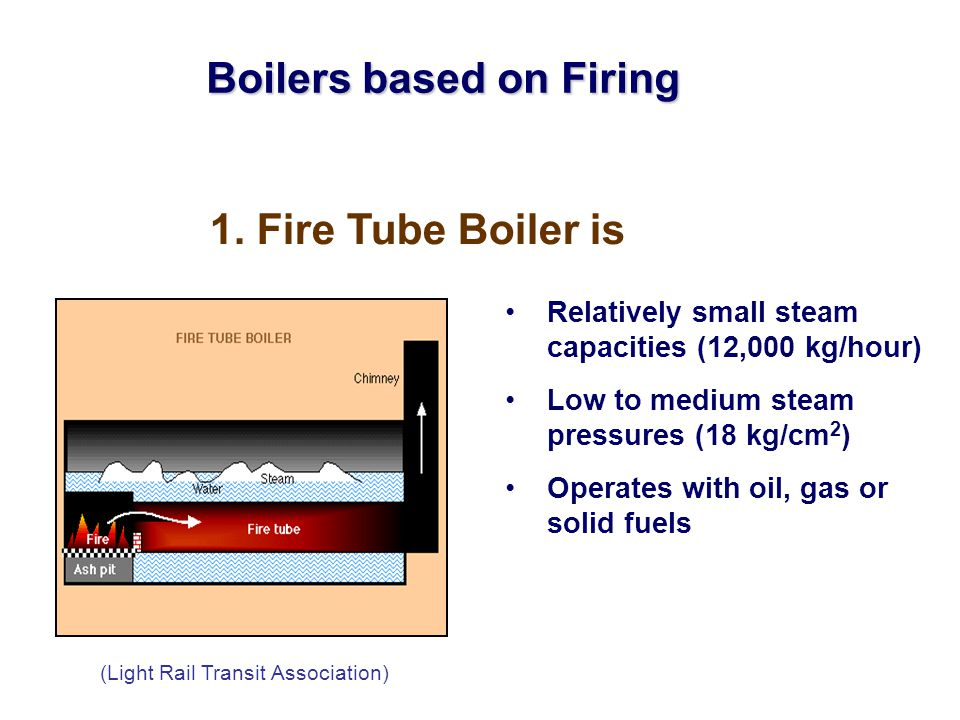 Boilers based on Firing (Light Rail Transit Association) 1. Fire Tube Boiler is Relatively small steam capacities (12,000 kg/hour) Low to medium steam