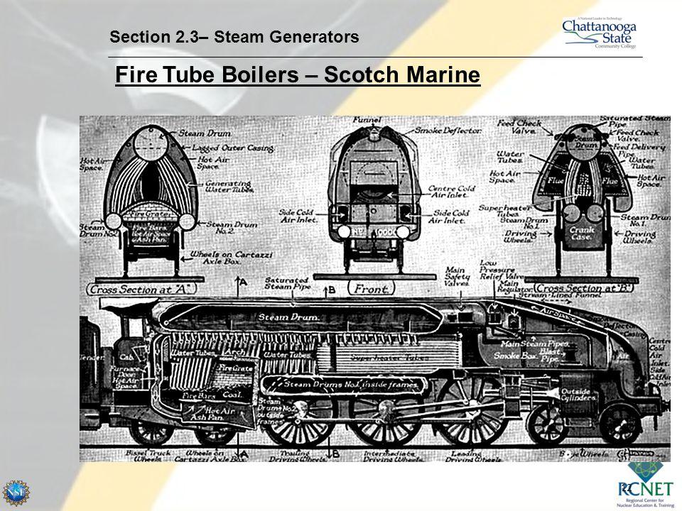 12 Section 2.3– Steam Generators Fire Tube Boilers – Scotch Marine