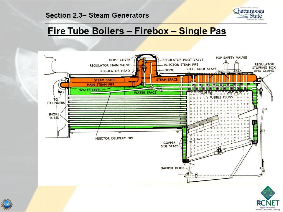 15 Section 2.3– Steam Generators Fire Tube Boilers – Firebox – Single Pas