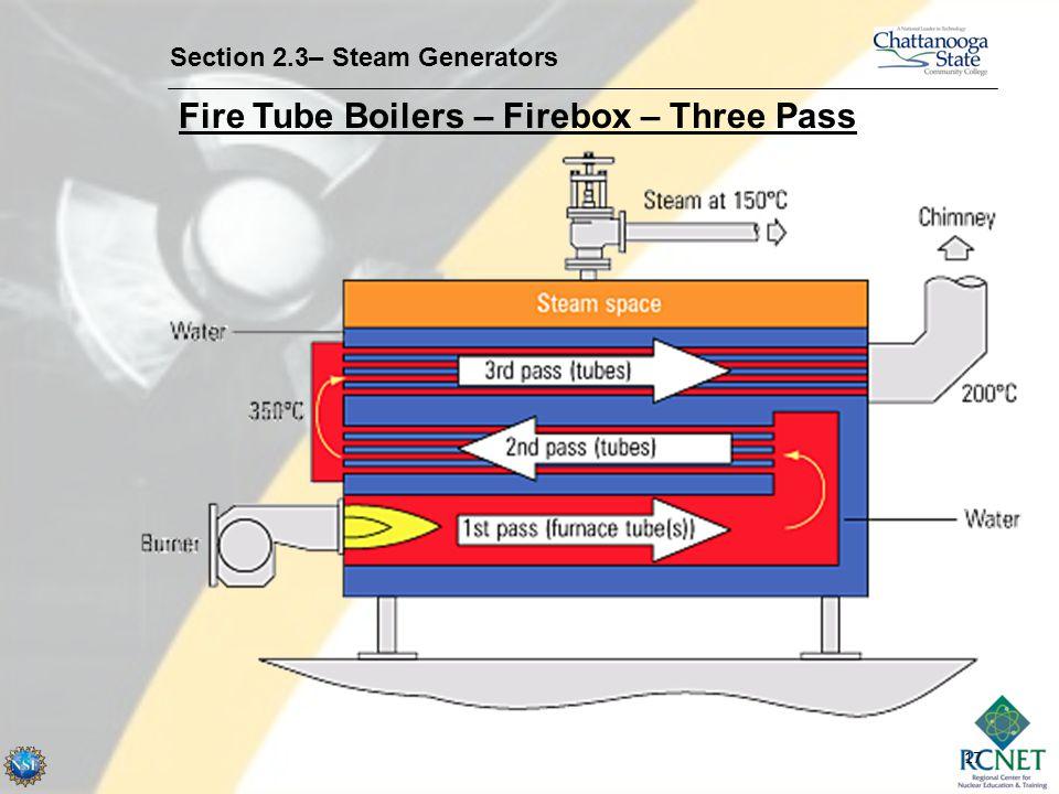 17 Section 2.3– Steam Generators Fire Tube Boilers – Firebox – Three Pass