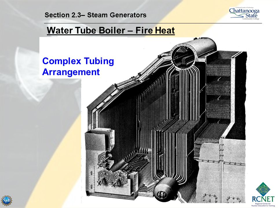6 Section 2.3– Steam Generators Water Tube Boiler – Water Heat Nuclear Heat Source - Sub Saturated High Pressure, High Temp Water Generates - Saturated High Pressure Steam