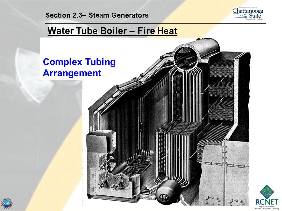 5 Water Tube Boiler – Fire Heat Section 2.3– Steam Generators Complex Tubing Arrangement