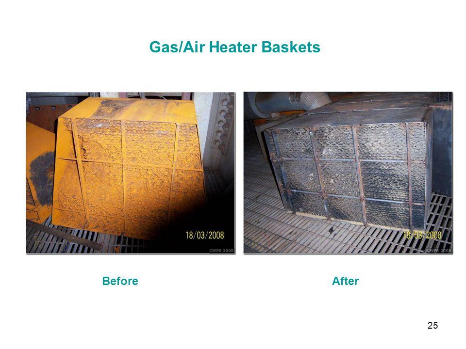 25 Gas/Air Heater Baskets BeforeAfter