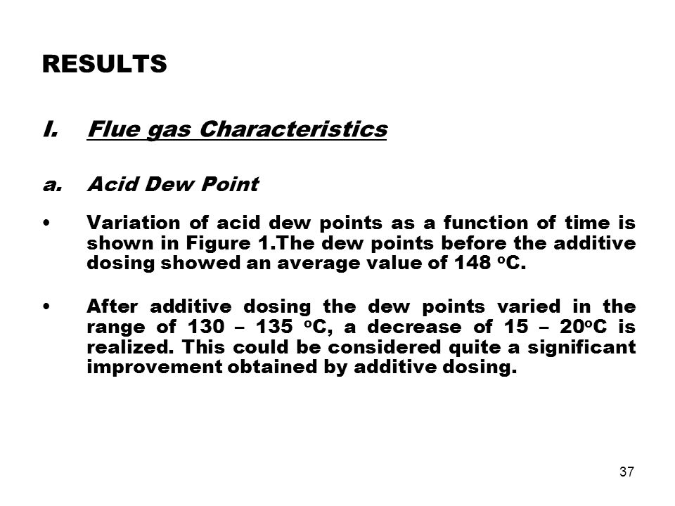 37 I.Flue gas Characteristics a.Acid Dew Point Variation of acid dew points as a function of time is shown in Figure 1.The dew points before the addit