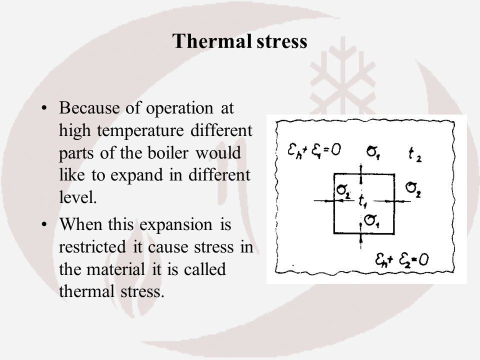 Thermal stress Because of operation at high temperature different parts of the boiler would like to expand in different level. When this expansion is