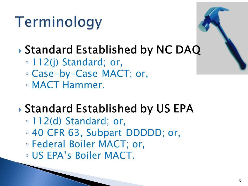 Standard Established by NC DAQ 112(j) Standard; or, Case-by-Case MACT; or, MACT Hammer. Standard Established by US EPA 112(d) Standard; or, 40 CFR 63,