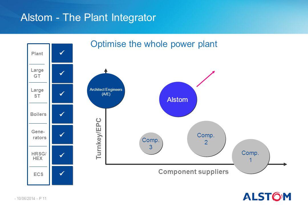 - 10/06/2014 - P 11 Alstom - The Plant Integrator Optimise the whole power plant Large GT Large ST Boilers Gene- rators HRSG/ HEX ECS Plant Turnkey/EP