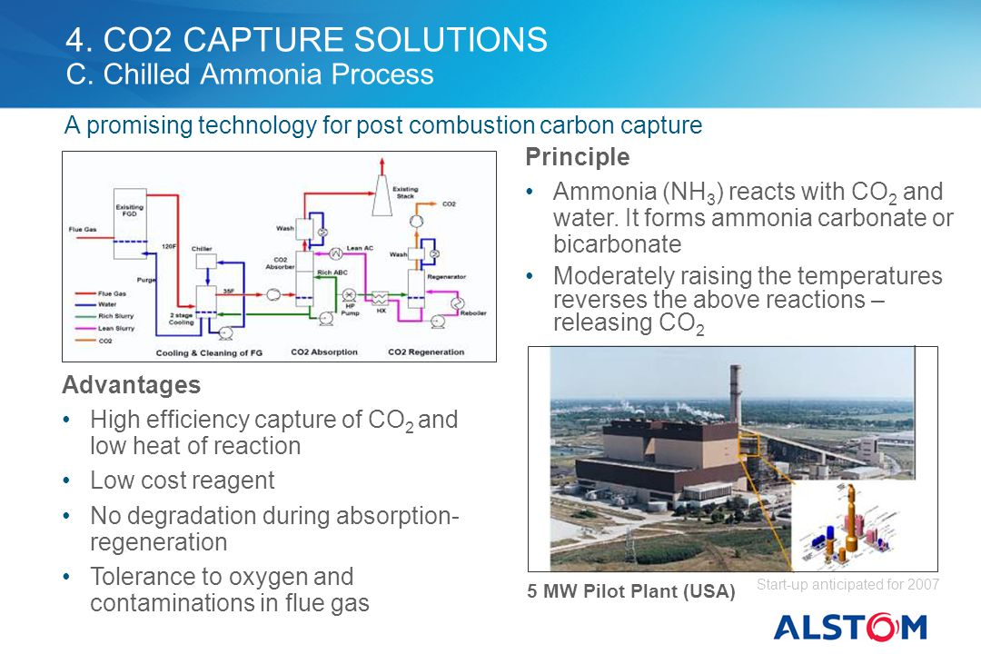 4. CO2 CAPTURE SOLUTIONS C. Chilled Ammonia Process A promising technology for post combustion carbon capture Advantages High efficiency capture of CO
