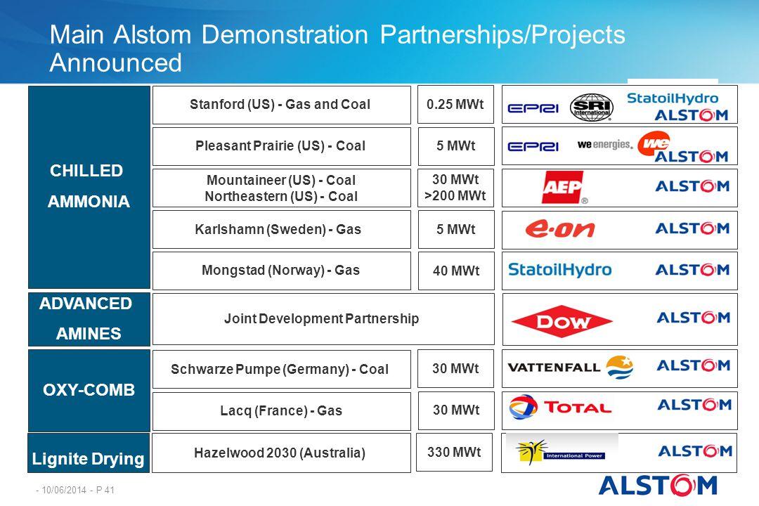 - 10/06/2014 - P 41 Main Alstom Demonstration Partnerships/Projects Announced CHILLED AMMONIA OXY-COMB 0.25 MWt 5 MWt 30 MWt >200 MWt 5 MWt 40 MWt 30