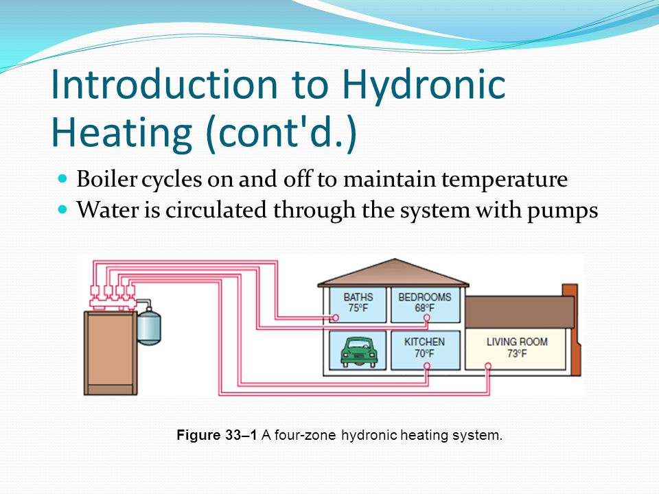 Introduction to Hydronic Heating (cont'd.) Boiler cycles on and off to maintain temperature Water is circulated through the system with pumps Figure 3